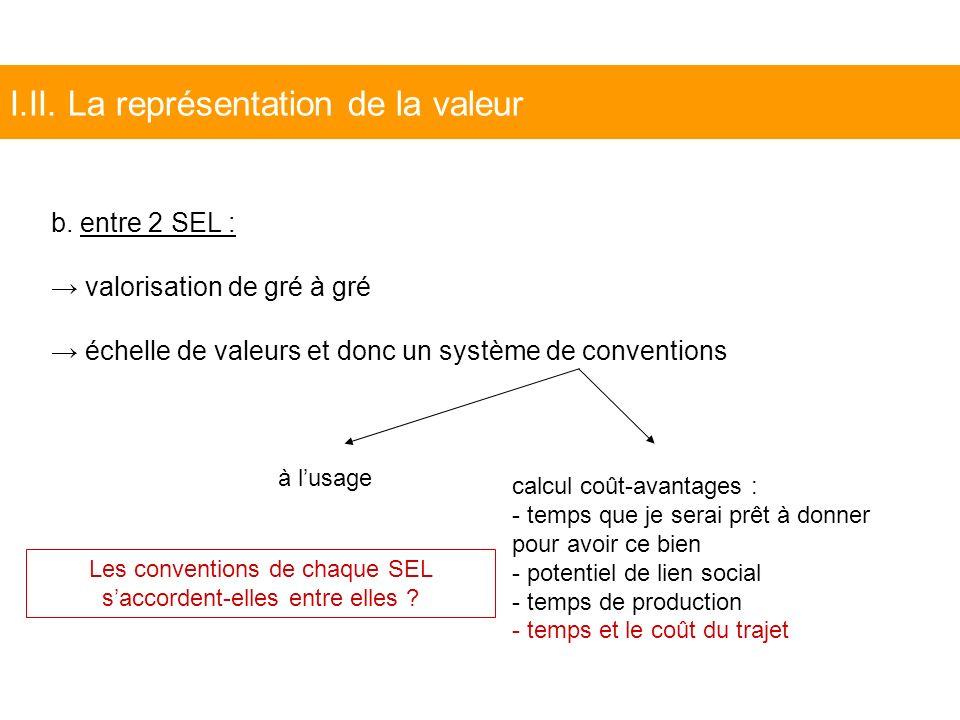 I.II.La représentation de la valeur b.