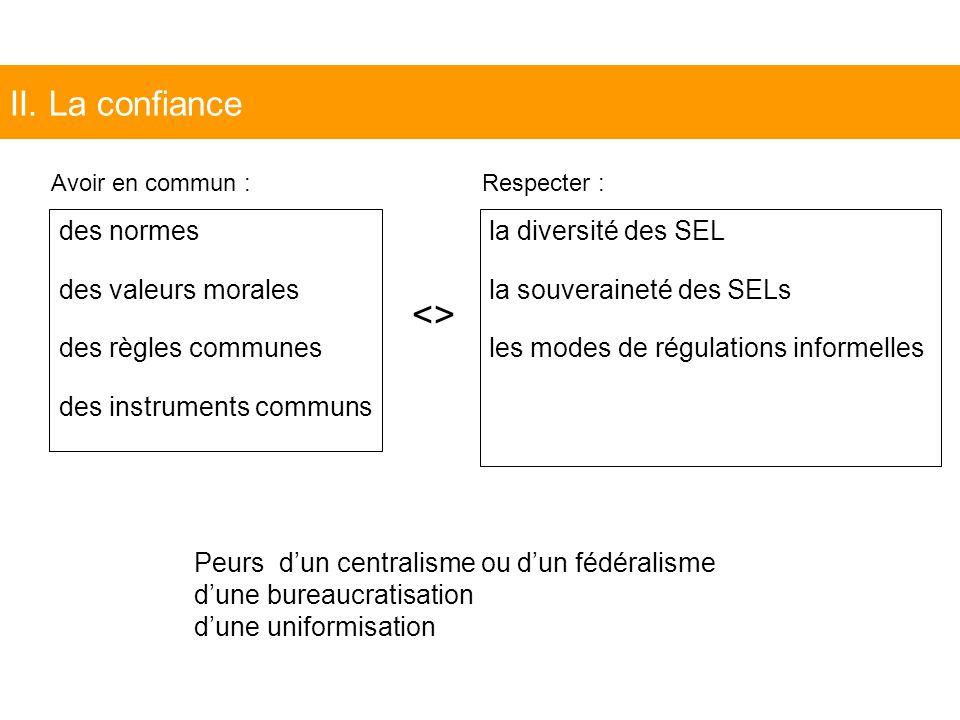 des normes des valeurs morales des règles communes des instruments communs II.