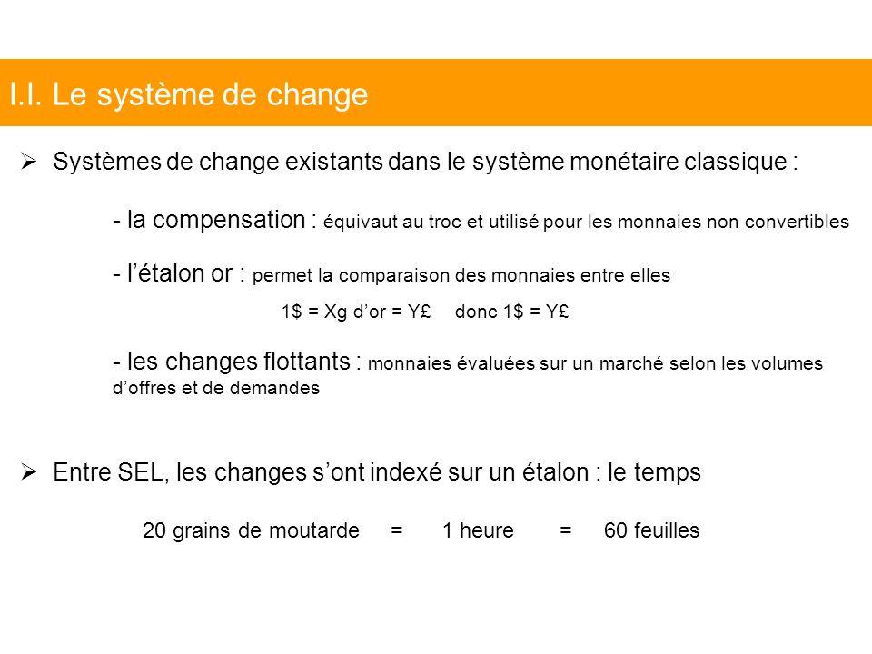 I.I. Le système de change Systèmes de change existants dans le système monétaire classique : - la compensation : équivaut au troc et utilisé pour les