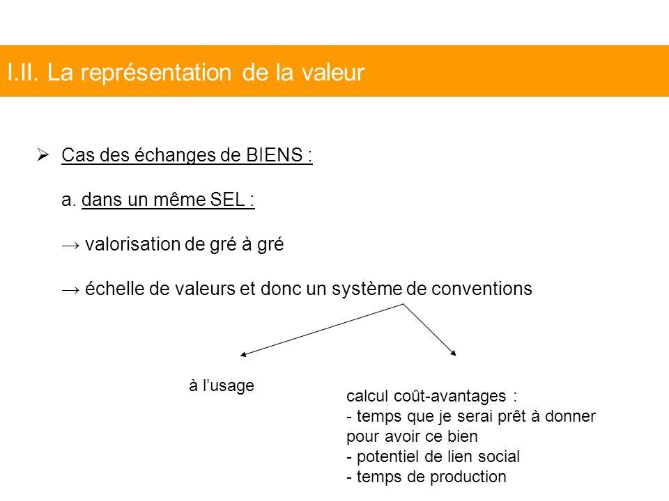 I.II.La représentation de la valeur Cas des échanges de BIENS : a.