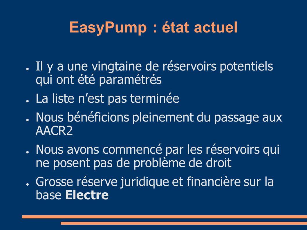 EasyPump : état actuel Il y a une vingtaine de réservoirs potentiels qui ont été paramétrés La liste nest pas terminée Nous bénéficions pleinement du passage aux AACR2 Nous avons commencé par les réservoirs qui ne posent pas de problème de droit Grosse réserve juridique et financière sur la base Electre