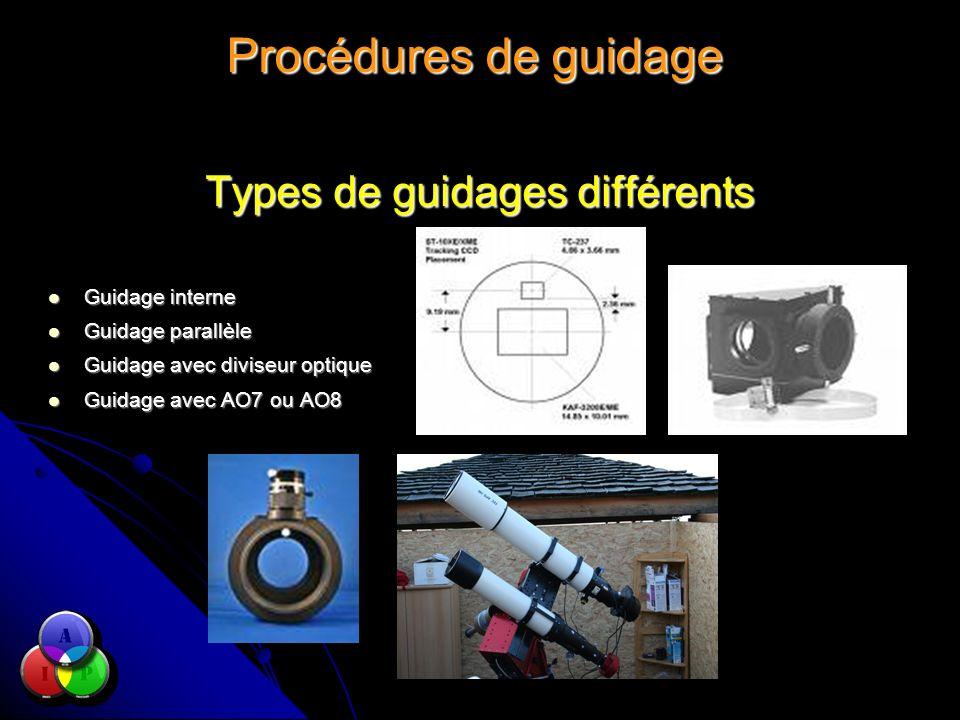 Procédures de guidage Types de guidages différents Guidage interne Guidage interne Guidage parallèle Guidage parallèle Guidage avec diviseur optique G