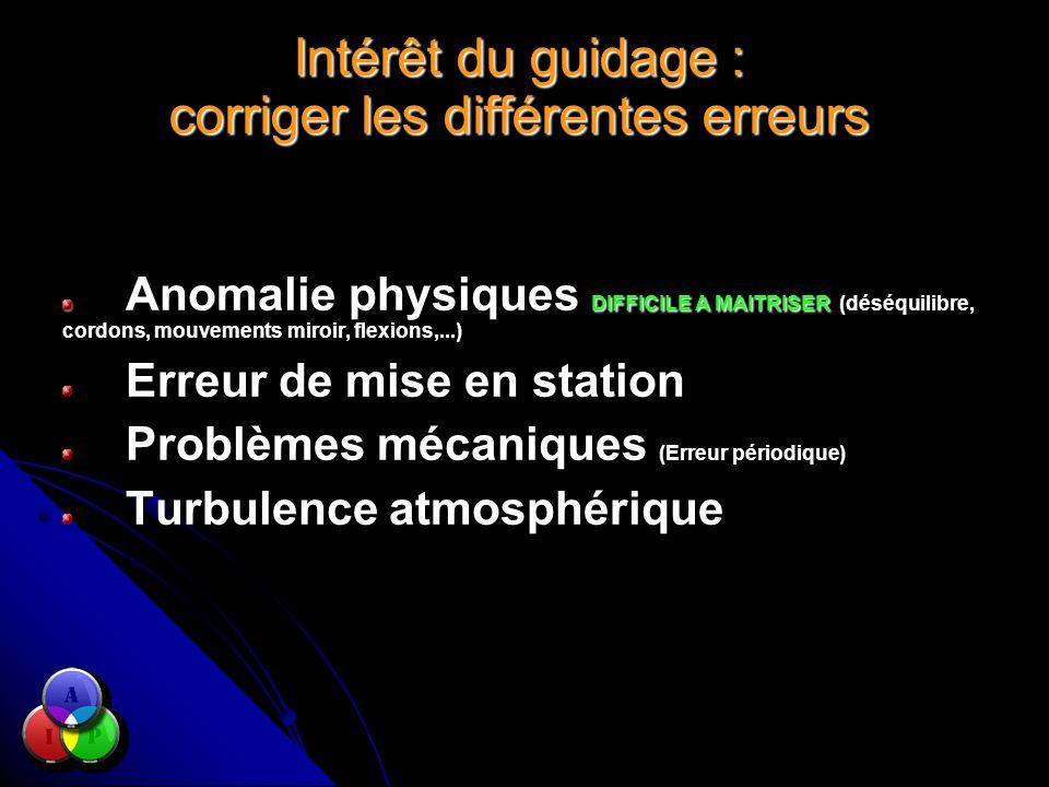 Intérêt du guidage : corriger les différentes erreurs DIFFICILE A MAITRISER Anomalie physiques DIFFICILE A MAITRISER (déséquilibre, cordons, mouvement