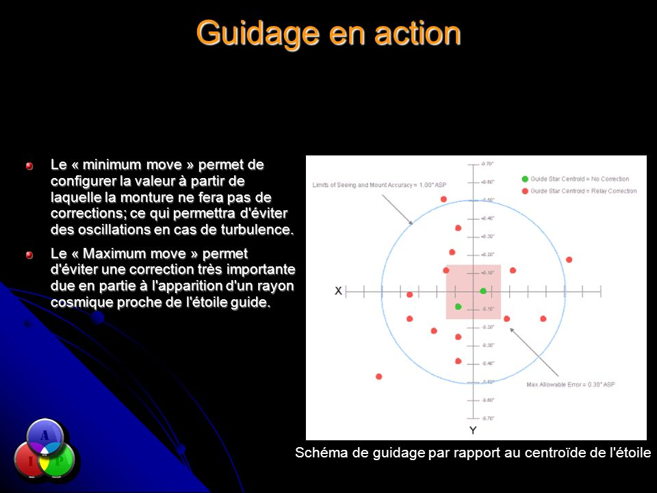 Guidage en action Le « minimum move » permet de configurer la valeur à partir de laquelle la monture ne fera pas de corrections; ce qui permettra d éviter des oscillations en cas de turbulence.