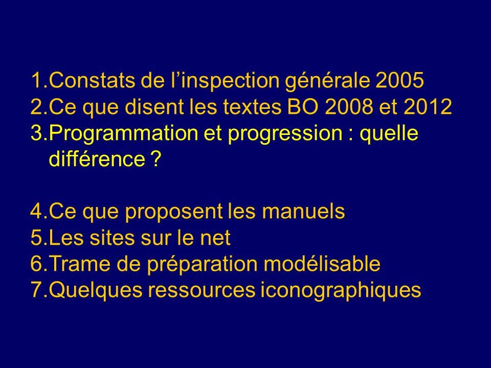 1.Constats de linspection générale 2005 2.Ce que disent les textes BO 2008 et 2012 3.Programmation et progression : quelle différence ? 4.Ce que propo