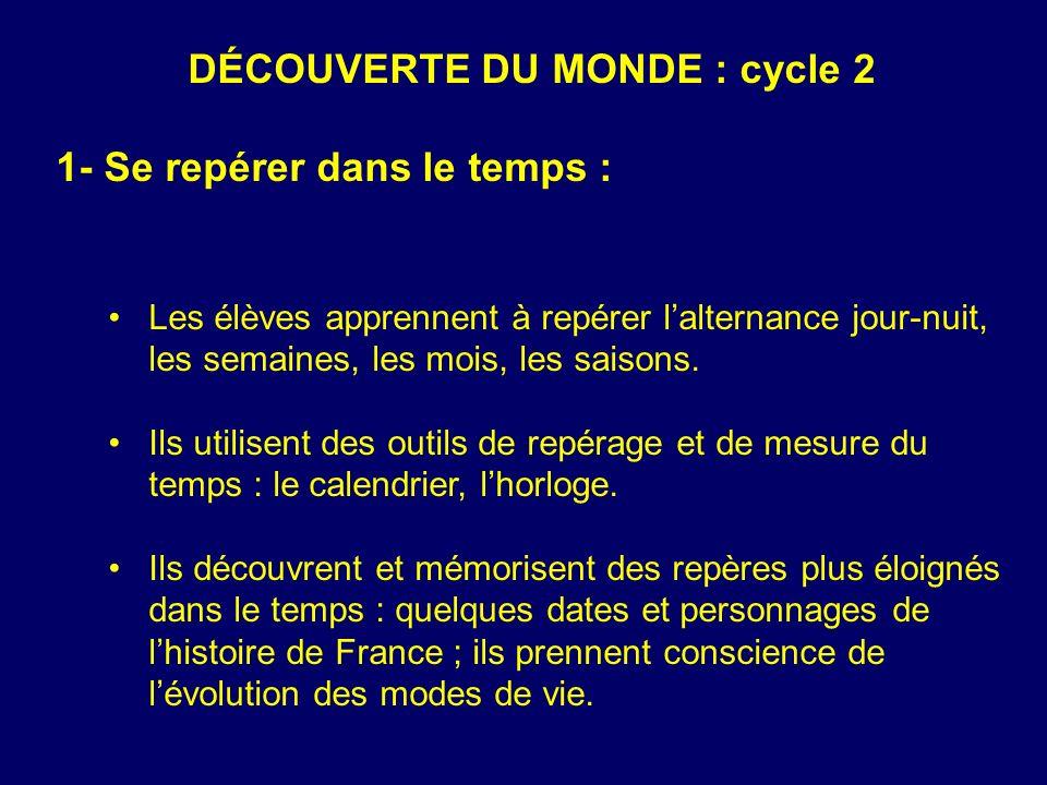 DÉCOUVERTE DU MONDE : cycle 2 1- Se repérer dans le temps : Les élèves apprennent à repérer lalternance jour-nuit, les semaines, les mois, les saisons.