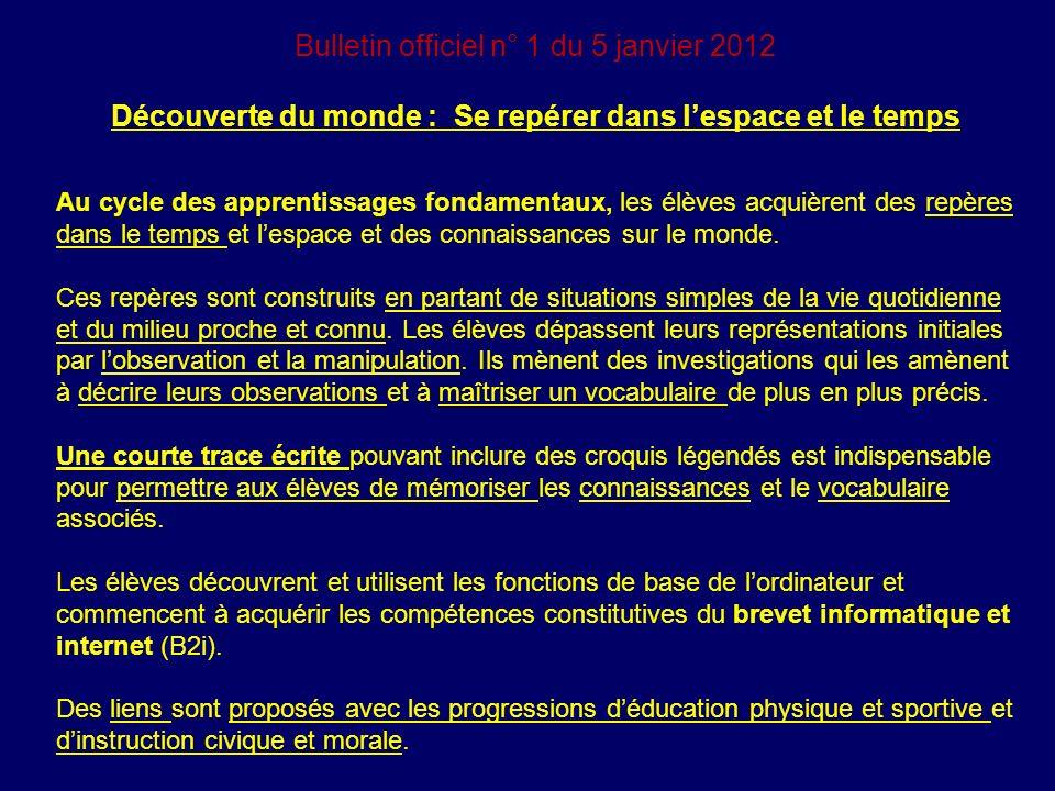 Bulletin officiel n° 1 du 5 janvier 2012 Découverte du monde : Se repérer dans lespace et le temps Au cycle des apprentissages fondamentaux, les élève