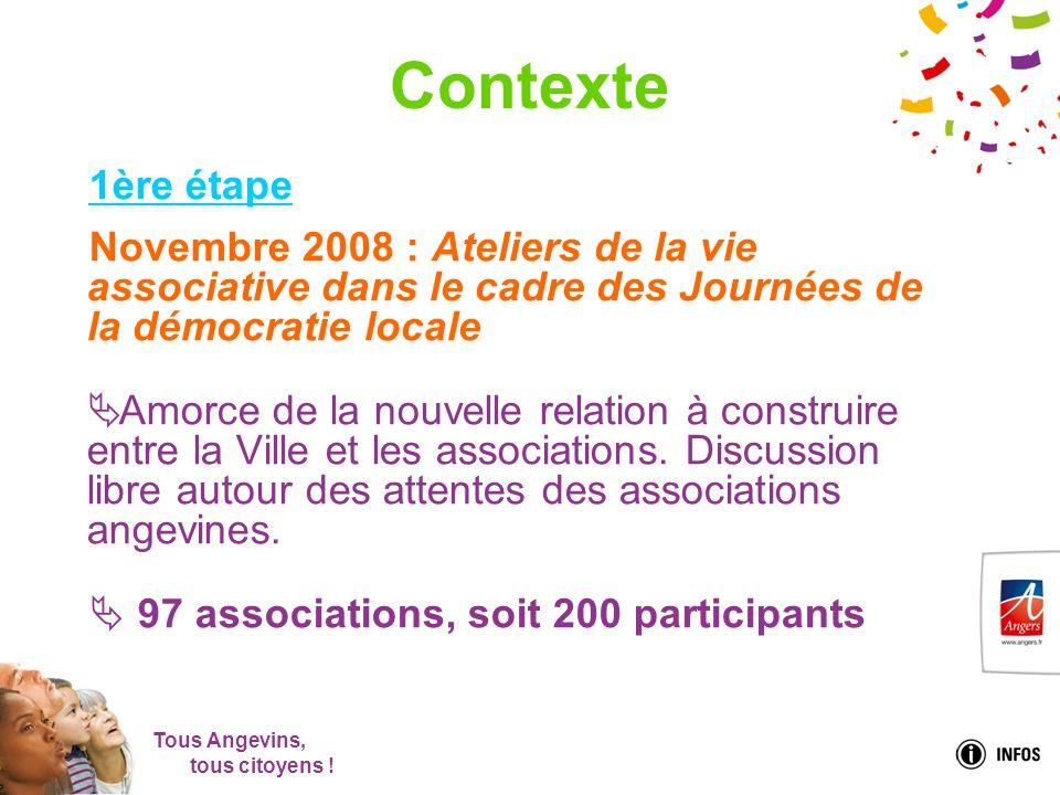 Tous Angevins, tous citoyens ! Contexte 1ère étape Novembre 2008 : Ateliers de la vie associative dans le cadre des Journées de la démocratie locale A