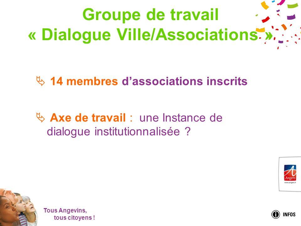 Tous Angevins, tous citoyens ! Groupe de travail « Dialogue Ville/Associations » 14 membres dassociations inscrits Axe de travail : une Instance de di