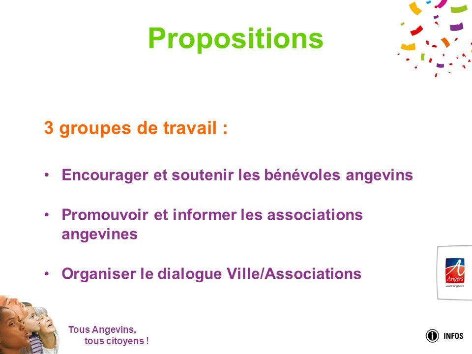 Tous Angevins, tous citoyens ! Propositions 3 groupes de travail : Encourager et soutenir les bénévoles angevins Promouvoir et informer les associatio