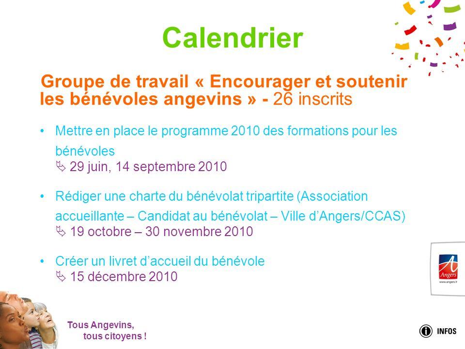 Tous Angevins, tous citoyens ! Calendrier Groupe de travail « Encourager et soutenir les bénévoles angevins » - 26 inscrits Mettre en place le program