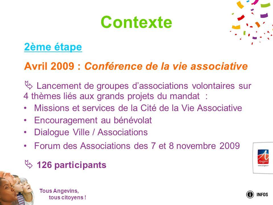 Tous Angevins, tous citoyens ! Contexte 2ème étape Avril 2009 : Conférence de la vie associative Lancement de groupes dassociations volontaires sur 4