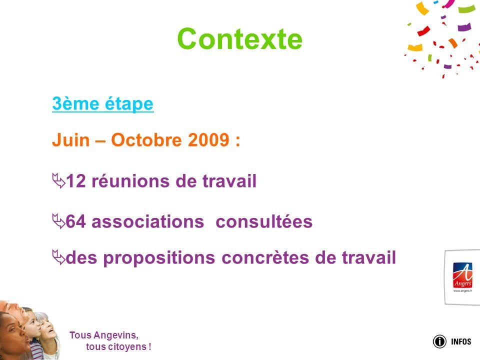 Tous Angevins, tous citoyens ! Contexte 3ème étape Juin – Octobre 2009 : 12 réunions de travail 64 associations consultées des propositions concrètes