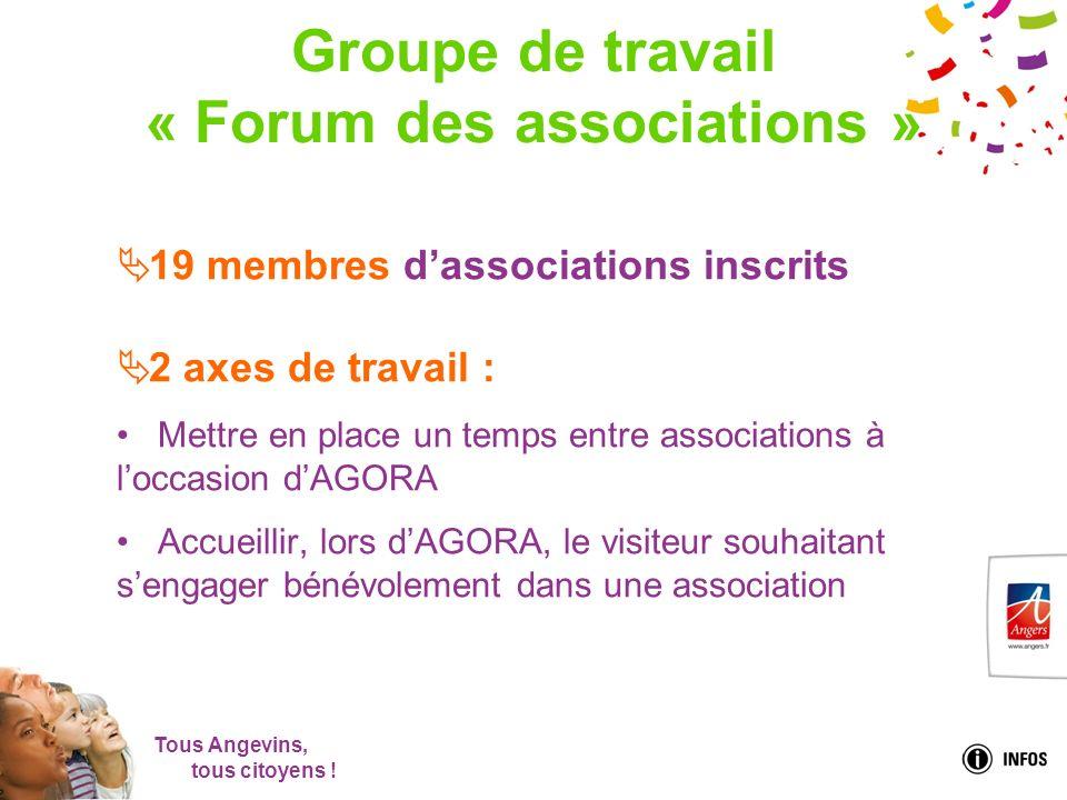 Tous Angevins, tous citoyens ! Groupe de travail « Forum des associations » 19 membres dassociations inscrits 2 axes de travail : Mettre en place un t