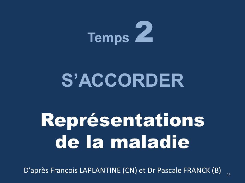 Temps 2 SACCORDER Représentations de la maladie Daprès François LAPLANTINE (CN) et Dr Pascale FRANCK (B) 23
