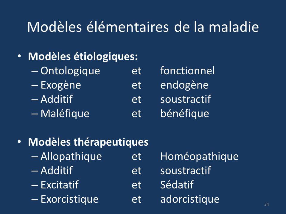 Modèles élémentaires de la maladie Modèles étiologiques: – Ontologique et fonctionnel – Exogène et endogène – Additif et soustractif – Maléfique et bé