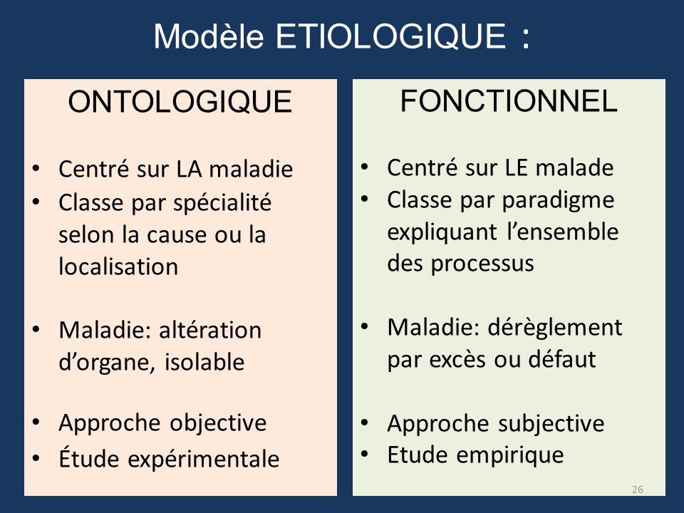 Modèle ETIOLOGIQUE : ONTOLOGIQUE Centré sur LA maladie Classe par spécialité selon la cause ou la localisation Maladie: altération dorgane, isolable A