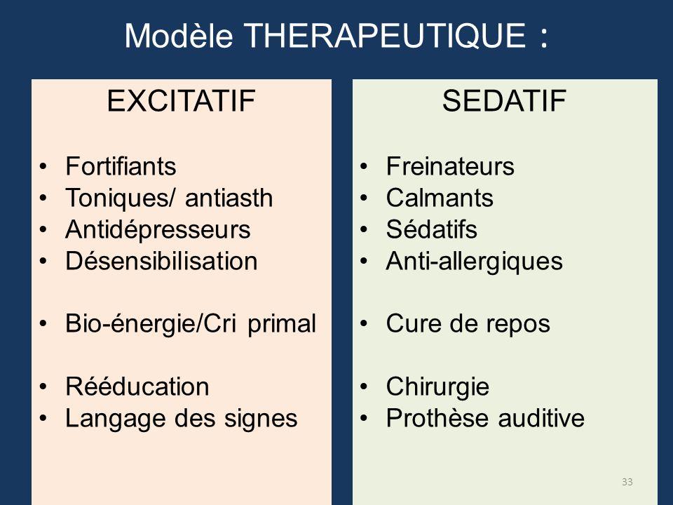 EXCITATIF Fortifiants Toniques/ antiasth Antidépresseurs Désensibilisation Bio-énergie/Cri primal Rééducation Langage des signes SEDATIF Freinateurs C