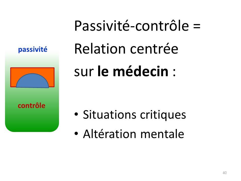 Passivité-contrôle = Relation centrée sur le médecin : Situations critiques Altération mentale 40 passivité contrôle
