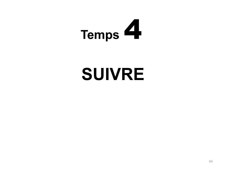 Temps 4 SUIVRE MODES DE REPRESENTATIONS DE LA MALADIE Daprès François LAPLANTINE (CN) et Dr Pascale FRANCK (B) 44