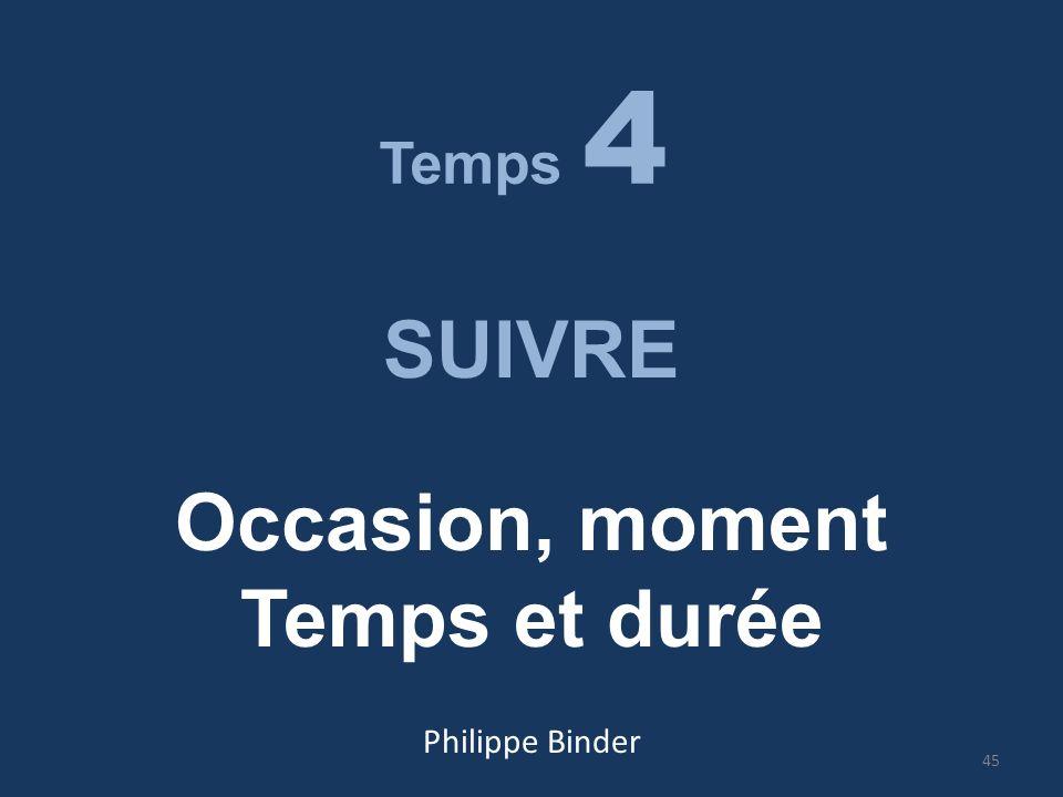 Temps 4 SUIVRE Occasion, moment Temps et durée Philippe Binder 45
