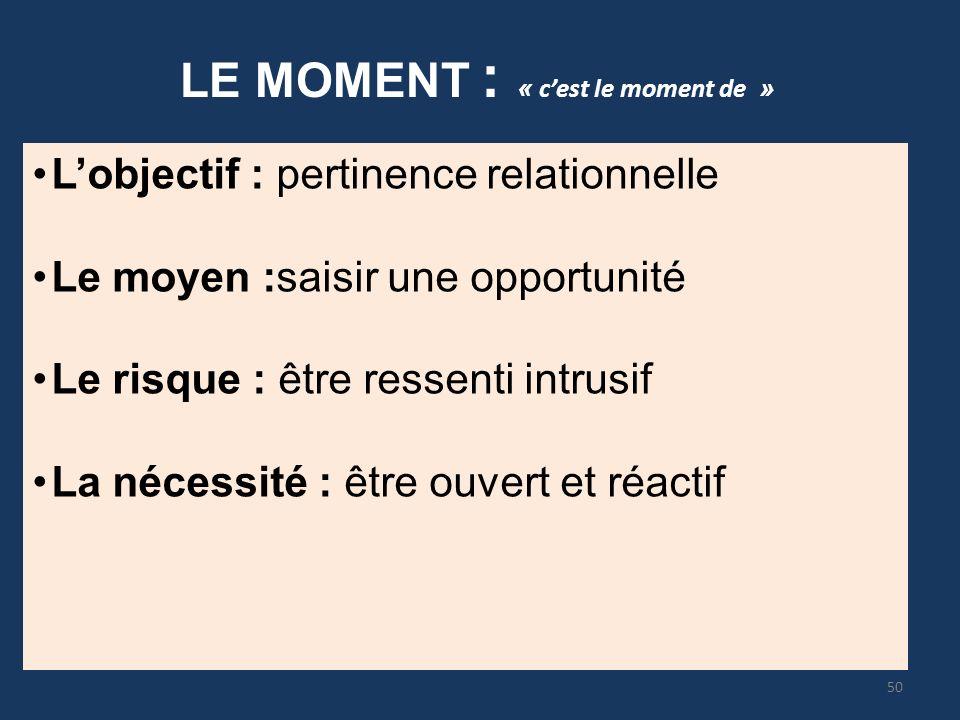 LE MOMENT : « cest le moment de » Lobjectif : pertinence relationnelle Le moyen :saisir une opportunité Le risque : être ressenti intrusif La nécessit