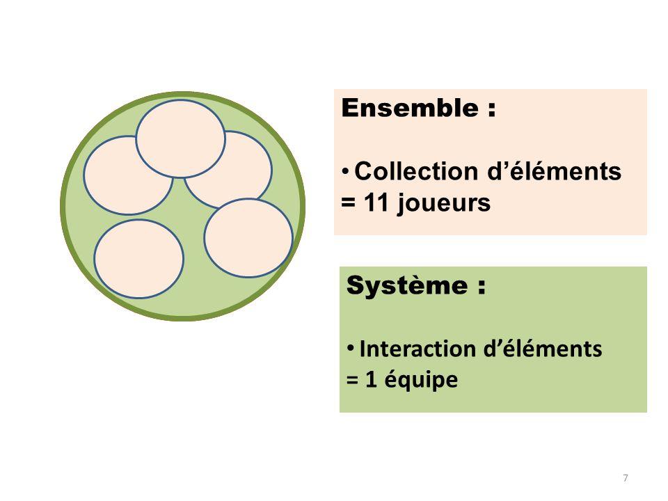 SYSTEME définition : Ensemble : Collection déléments = 11 joueurs Système : Interaction déléments = 1 équipe 7