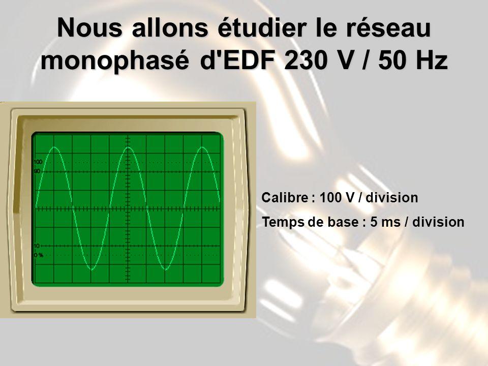 Nous allons étudier le réseau monophasé d EDF 230 V / 50 Hz Calibre : 100 V / division Temps de base : 5 ms / division