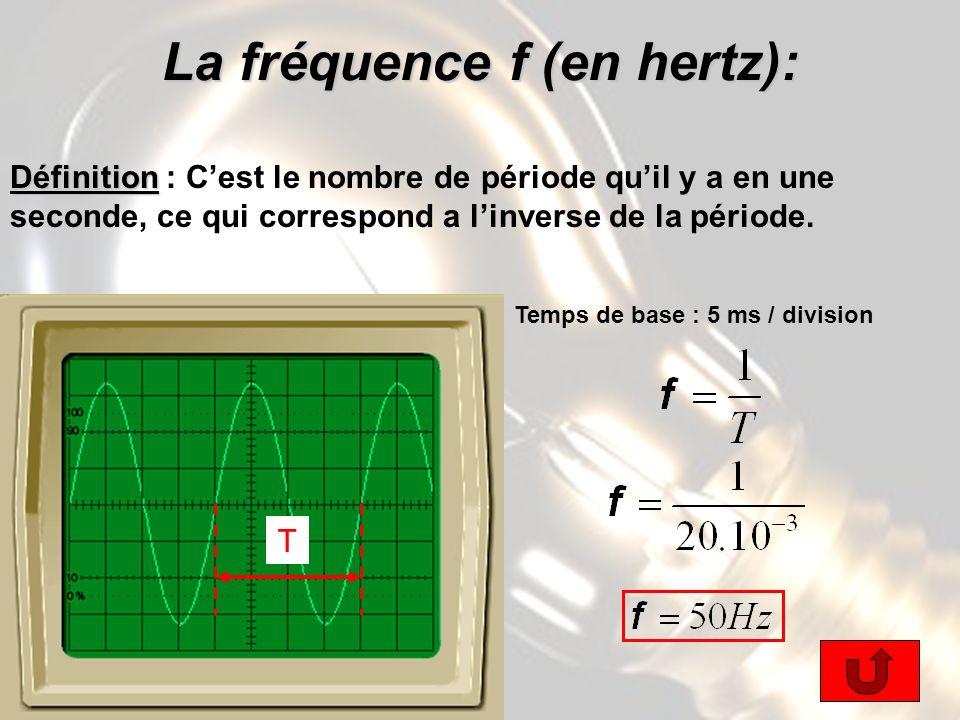 Définition Définition : Cest le nombre de période quil y a en une seconde, ce qui correspond a linverse de la période.