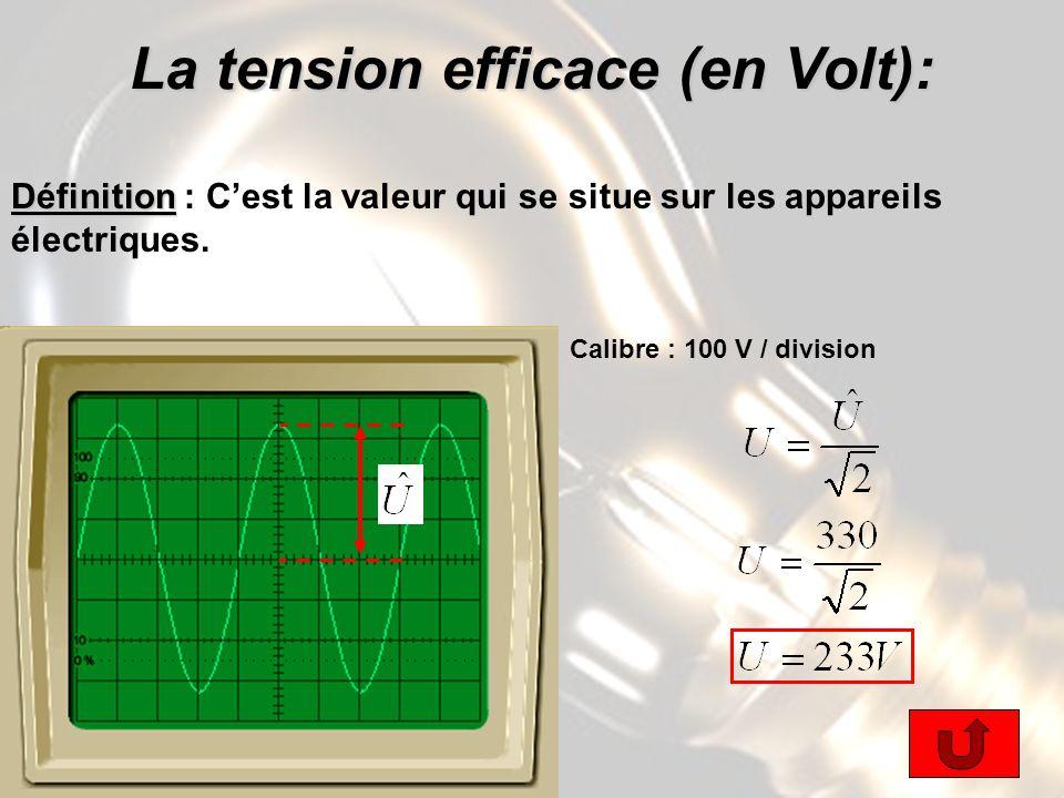La tension efficace (en Volt): Définition Définition : Cest la valeur qui se situe sur les appareils électriques.