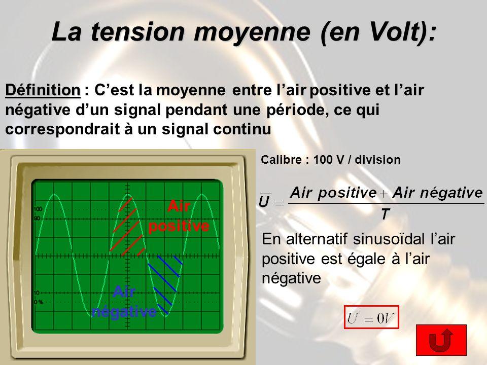 La tension moyenne (en Volt): Définition Définition : Cest la moyenne entre lair positive et lair négative dun signal pendant une période, ce qui correspondrait à un signal continu Calibre : 100 V / division Air positive Air négative En alternatif sinusoïdal lair positive est égale à lair négative