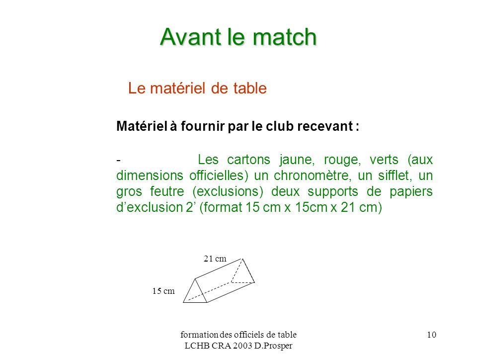 formation des officiels de table LCHB CRA 2003 D.Prosper 10 Avant le match Le matériel de table Matériel à fournir par le club recevant : - Les carton