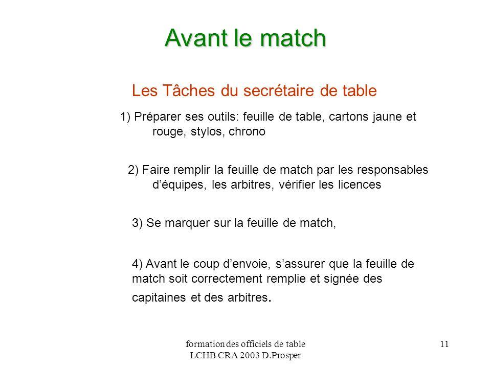 formation des officiels de table LCHB CRA 2003 D.Prosper 11 Avant le match Les Tâches du secrétaire de table 2) Faire remplir la feuille de match par
