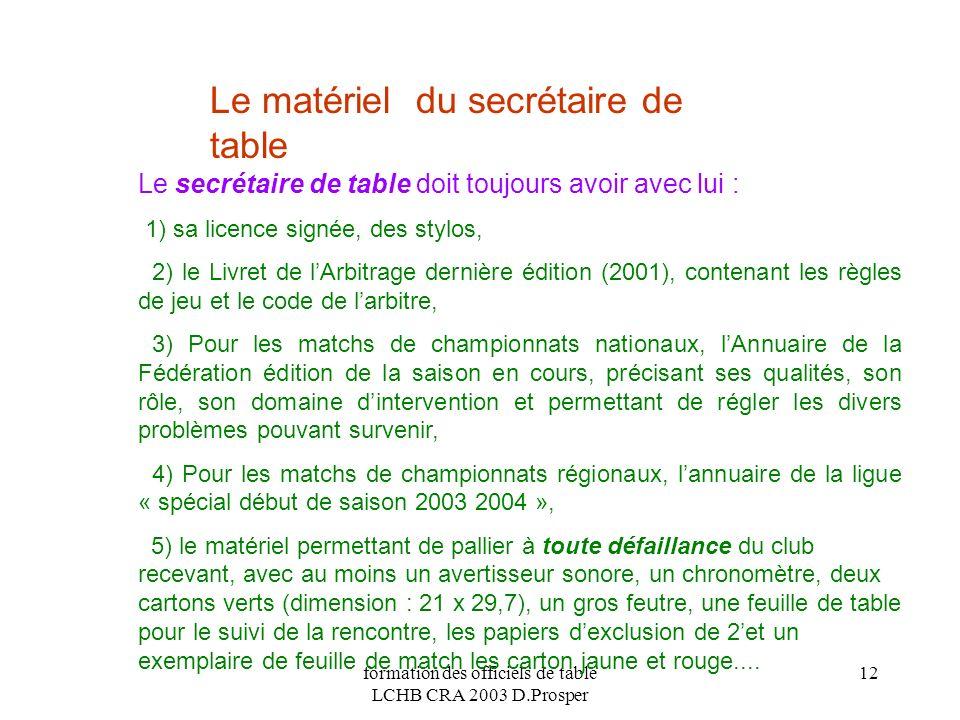 formation des officiels de table LCHB CRA 2003 D.Prosper 12 Le matériel du secrétaire de table Le secrétaire de table doit toujours avoir avec lui : 1