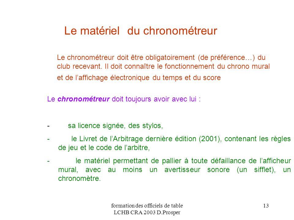 formation des officiels de table LCHB CRA 2003 D.Prosper 13 Le matériel du chronométreur Le chronométreur doit être obligatoirement (de préférence…) d