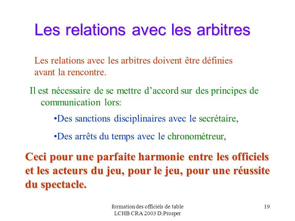 formation des officiels de table LCHB CRA 2003 D.Prosper 19 Les relations avec les arbitres Les relations avec les arbitres doivent être définies avan