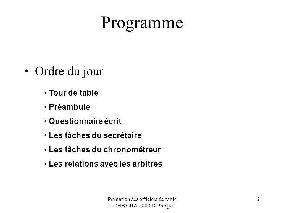 formation des officiels de table LCHB CRA 2003 D.Prosper 13 Le matériel du chronométreur Le chronométreur doit être obligatoirement (de préférence…) du club recevant.