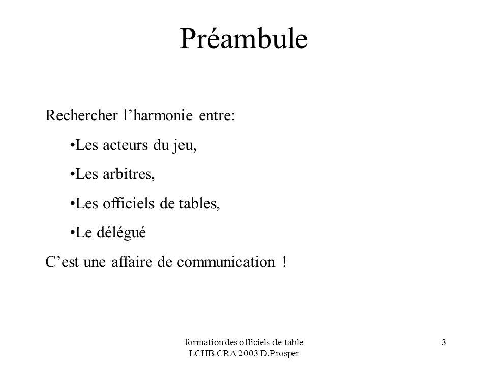 formation des officiels de table LCHB CRA 2003 D.Prosper 3 Préambule Rechercher lharmonie entre: Les acteurs du jeu, Les arbitres, Les officiels de ta