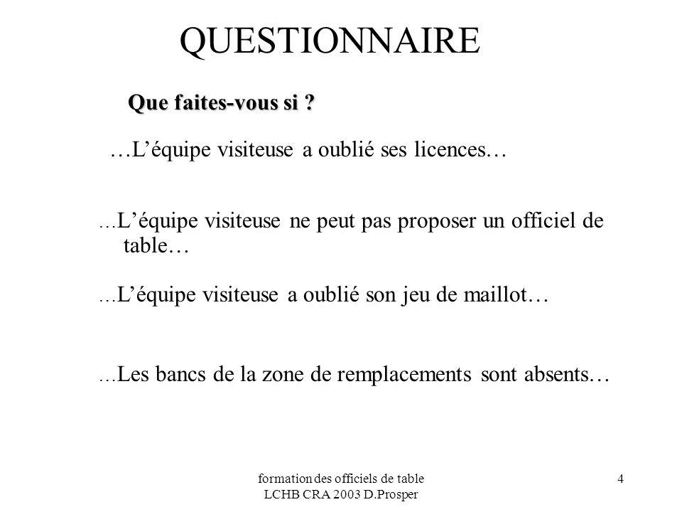 formation des officiels de table LCHB CRA 2003 D.Prosper 4 QUESTIONNAIRE Que faites-vous si ? …Léquipe visiteuse a oublié ses licences… … Léquipe visi