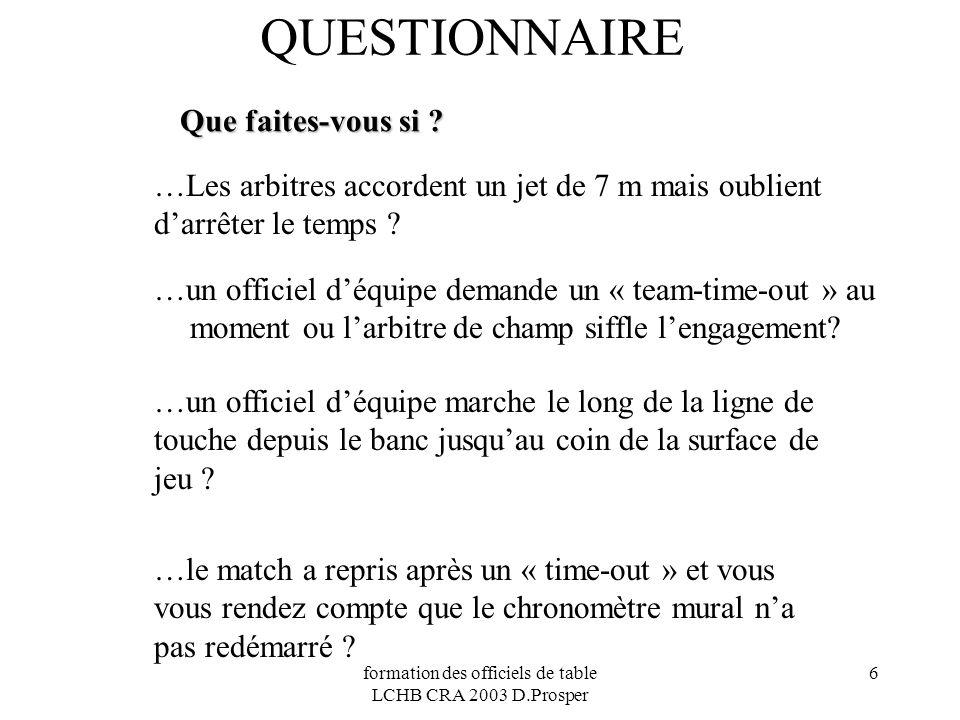 formation des officiels de table LCHB CRA 2003 D.Prosper 6 QUESTIONNAIRE Que faites-vous si ? …Les arbitres accordent un jet de 7 m mais oublient darr