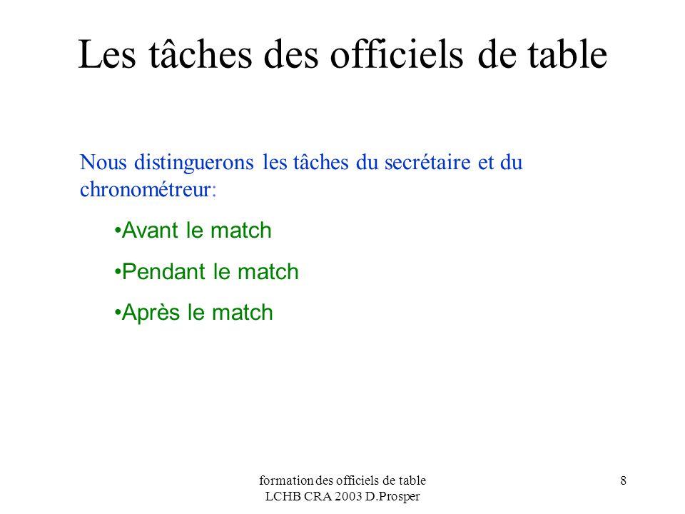 formation des officiels de table LCHB CRA 2003 D.Prosper 19 Les relations avec les arbitres Les relations avec les arbitres doivent être définies avant la rencontre.