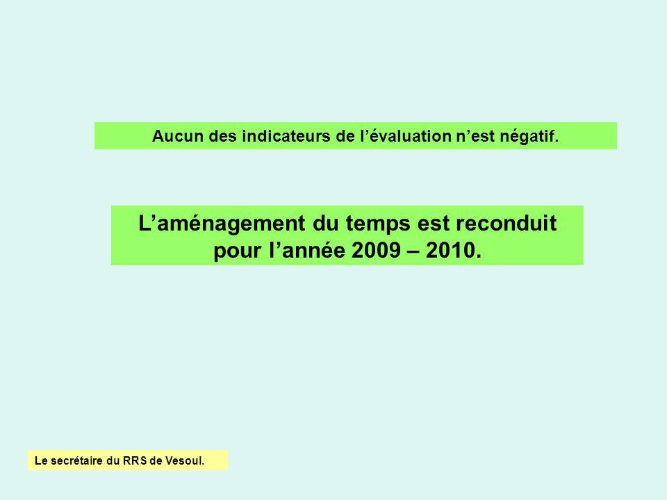 Laménagement du temps est reconduit pour lannée 2009 – 2010.