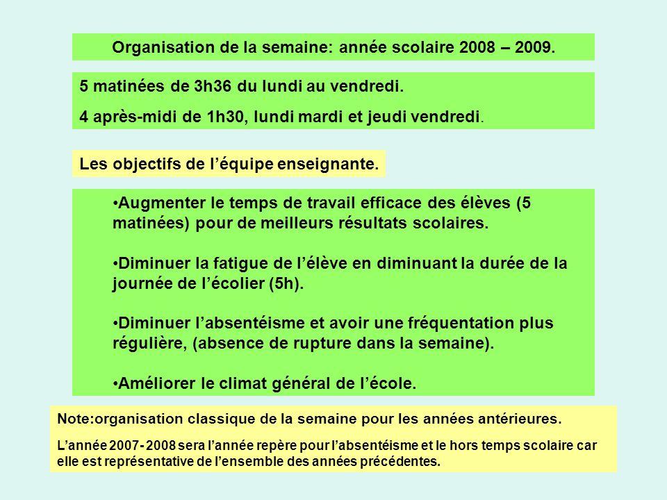 Organisation de la semaine: année scolaire 2008 – 2009.