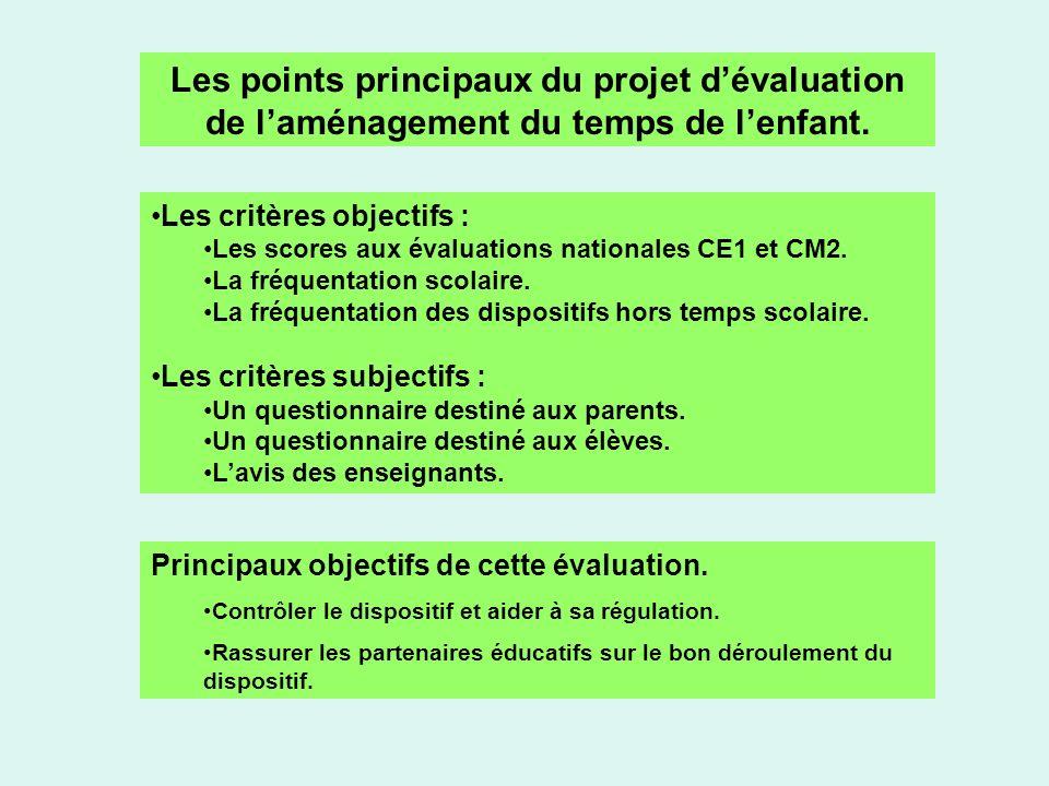 Les critères objectifs : Les scores aux évaluations nationales CE1 et CM2.