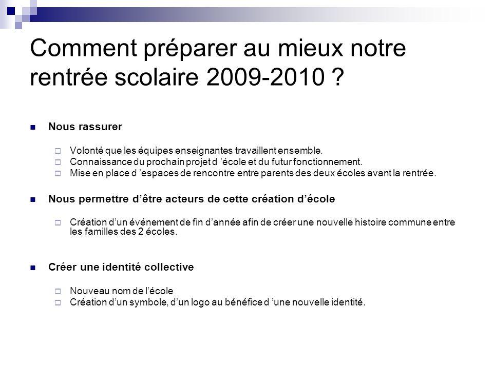 Comment préparer au mieux notre rentrée scolaire 2009-2010 .