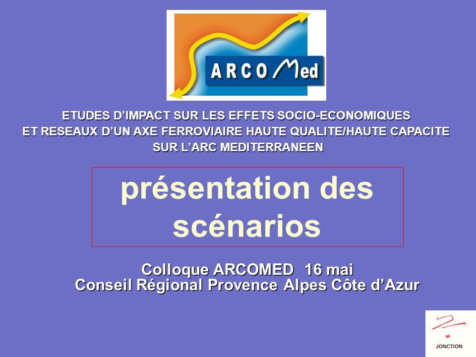 Présentation des scénarios 1 et 2 Marseille – 16 mai 2008 ETUDES DIMPACT SUR LES EFFETS SOCIO-ECONOMIQUES ET RESEAUX DUN AXE FERROVIAIRE HAUTE QUALITE/HAUTE CAPACITE SUR LARC MEDITERRANEEN