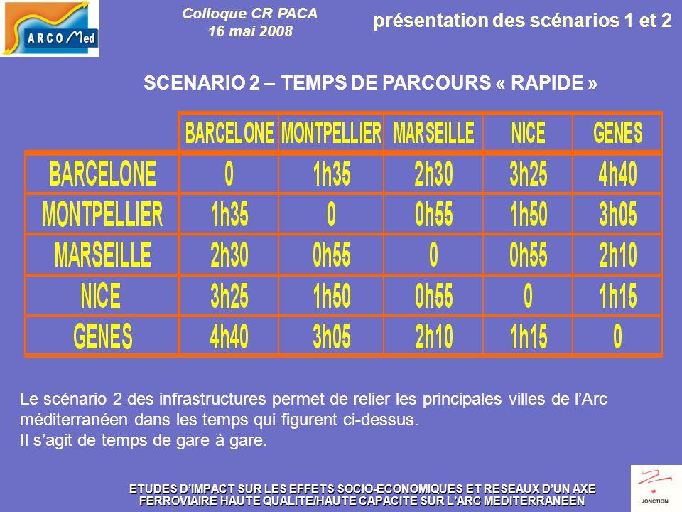 ETUDES DIMPACT SUR LES EFFETS SOCIO-ECONOMIQUES ET RESEAUX DUN AXE FERROVIAIRE HAUTE QUALITE/HAUTE CAPACITE SUR LARC MEDITERRANEEN TRANSPORT FERROVIAIRE DE FRET LA CAPACITE DU RESEAU EN SCENARIO 1 DOUBLEMENT DE LAXE CLASSIQUE PAR LES LIGNES NOUVELLES MIXTES BARCELONE – PERPIGNAN, CONTOURNEMENT MONTPELLIER – NÎMES, ET PEUT ETRE DE PERPIGNAN A MONTPELLIER EMPRUNT DES LIGNES CLASSIQUES AU DELA DE NÎMES VERS LE NORD ET LEST JUSQUEN ITALIE, VIA LA VALLEE DE LA DURANCE ET LE TUNNEL DE MONTGENEVRE.