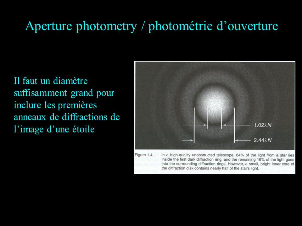 Il faut un diamètre suffisamment grand pour inclure les premières anneaux de diffractions de limage dune étoile Aperture photometry / photométrie douv
