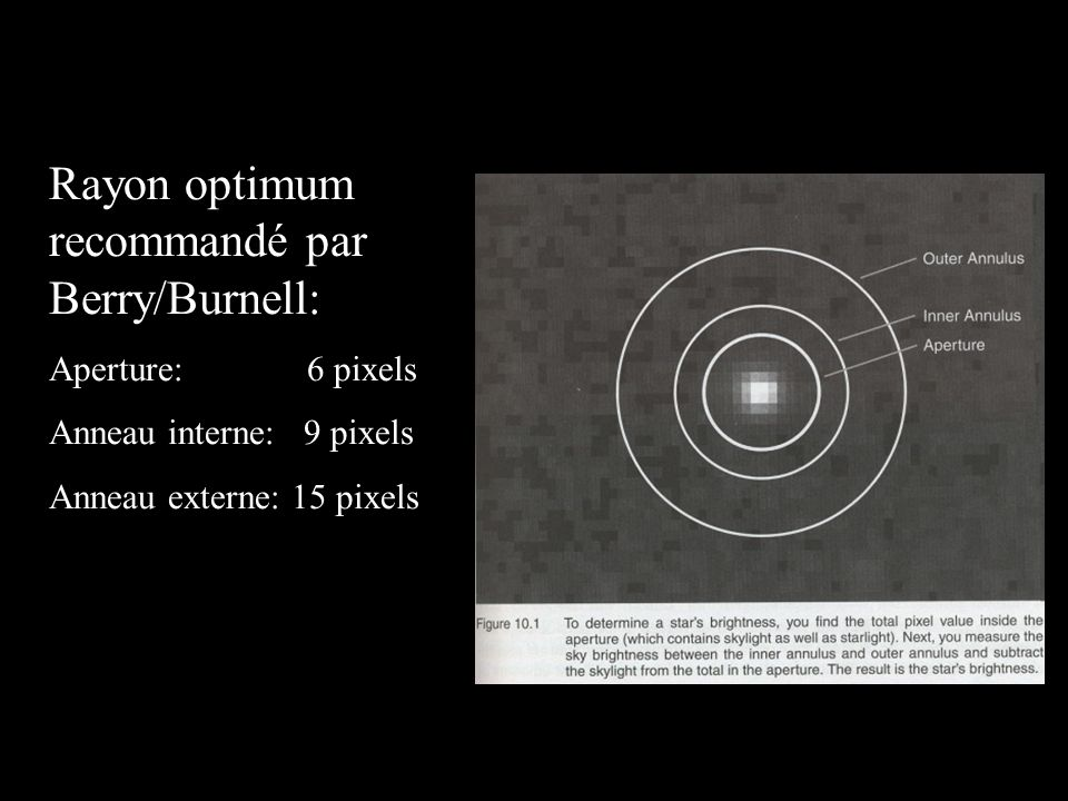 Nova Cygne 1975 Rayon optimum recommandé par Berry/Burnell: Aperture: 6 pixels Anneau interne: 9 pixels Anneau externe: 15 pixels