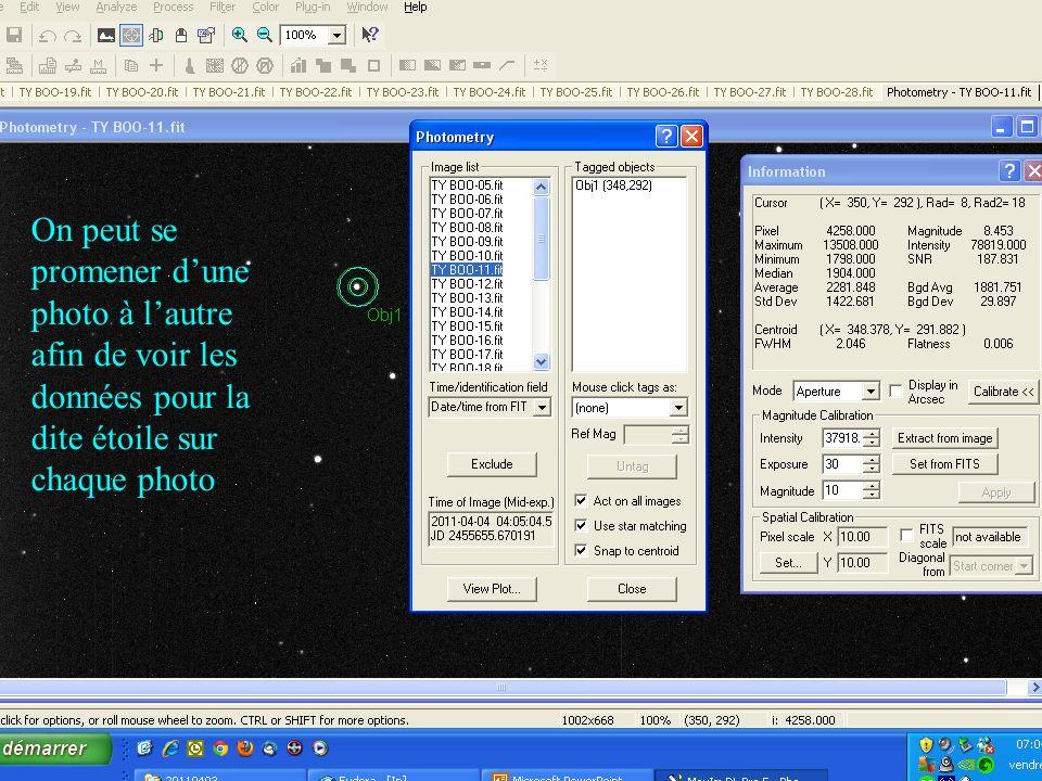 On peut se promener dune photo à lautre afin de voir les données pour la dite étoile sur chaque photo